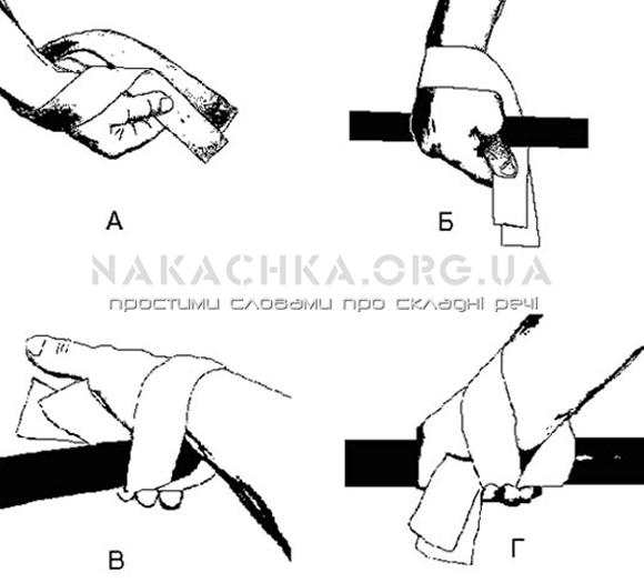 Схема фіксація рук за допомогою кистьових ременів